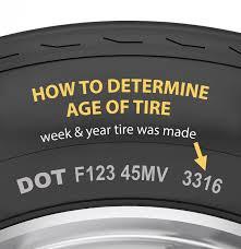 Continental - Stanovisko k starnutiu pneumatík