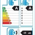 EÚ štítok na označovanie pneumatík