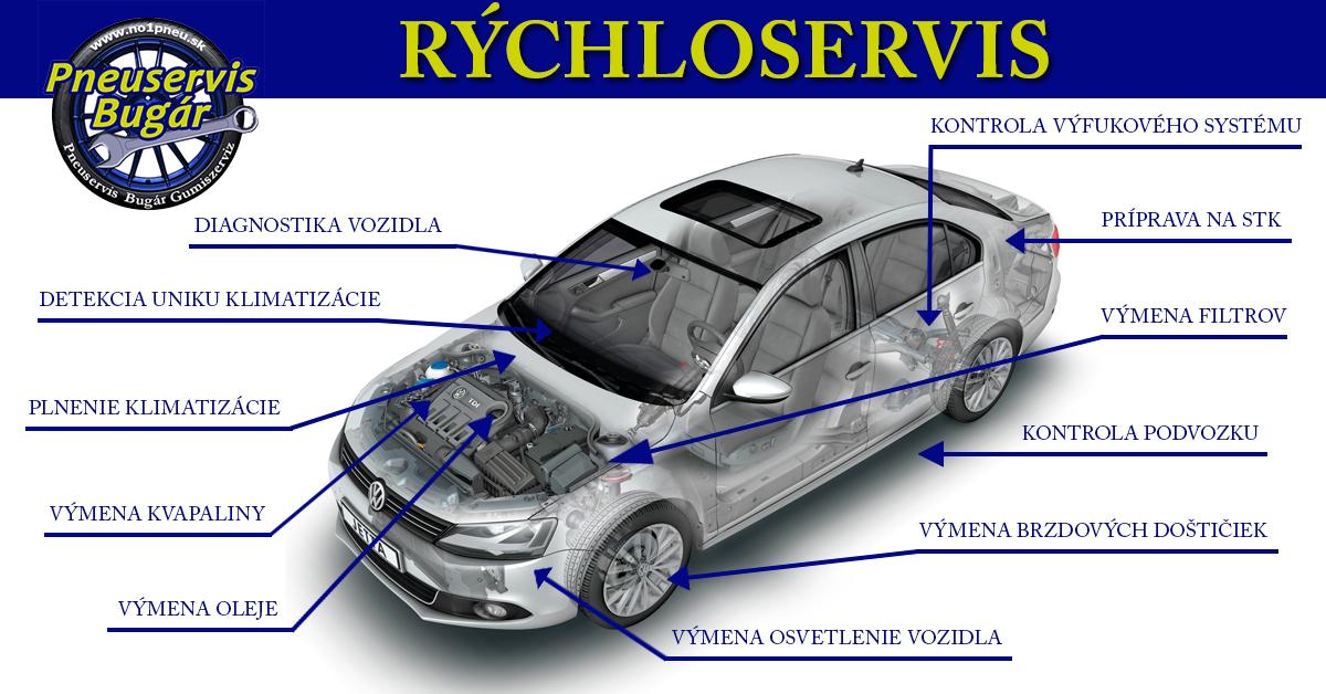 MECHANICKÉ PRÁCE-RÝCHLOSERVIS